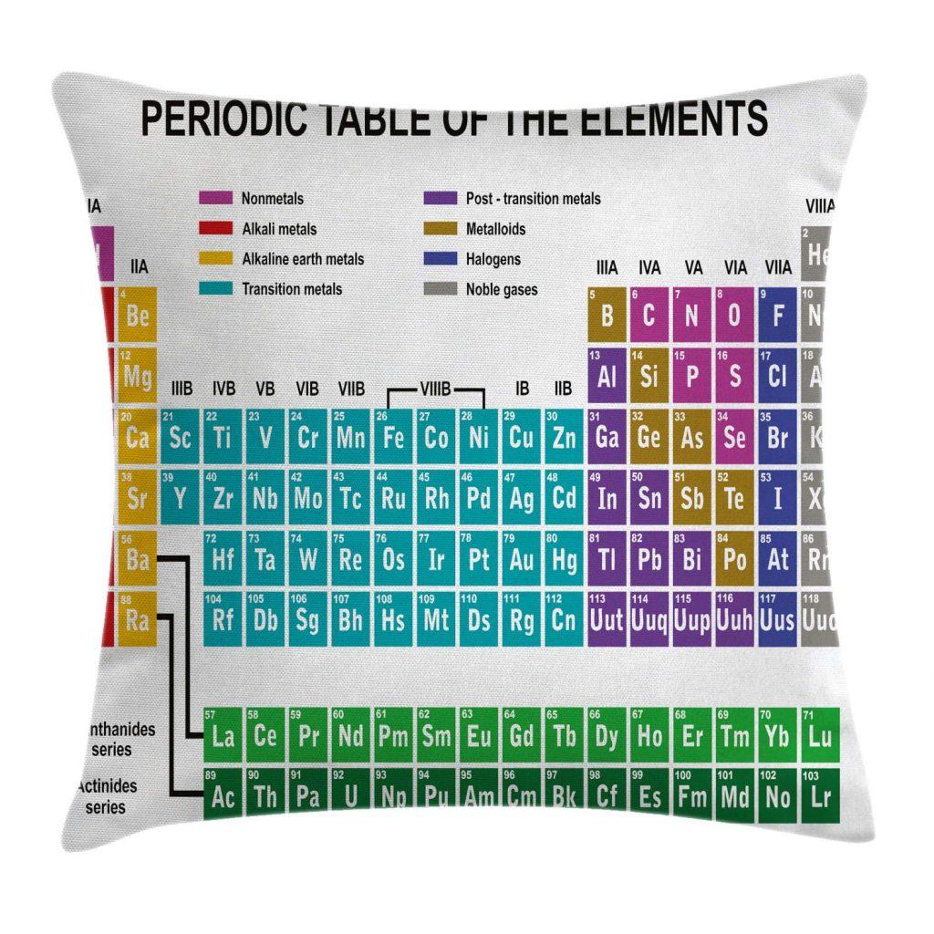 ideas de regalos para quimicos